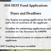 HOT Funds 2018